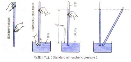 高低温交变试验箱高压侧