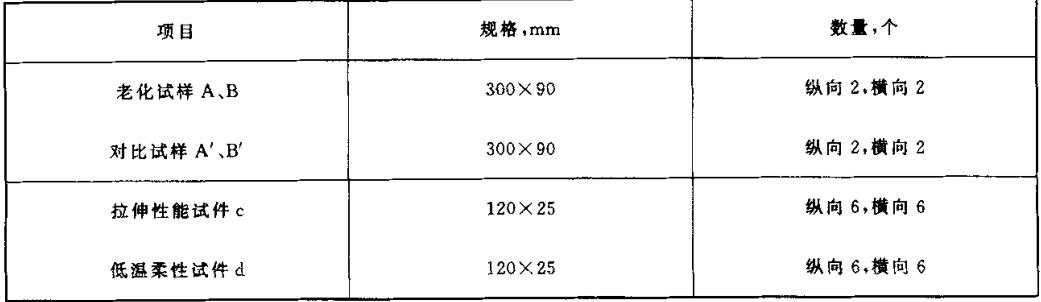 沥青基防水卷材试样尺寸