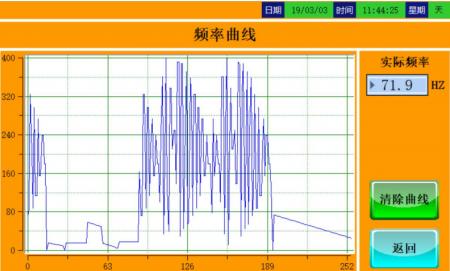 四度空间电磁振动台频率曲线