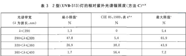 UVB-313紫外光谱辐照强度